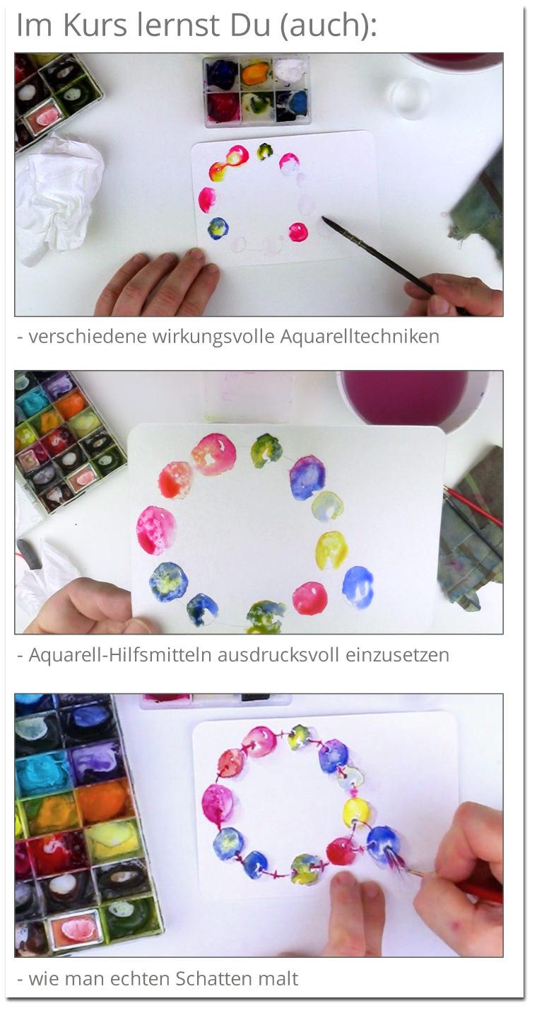 Urban Sketching Berlin Workshop