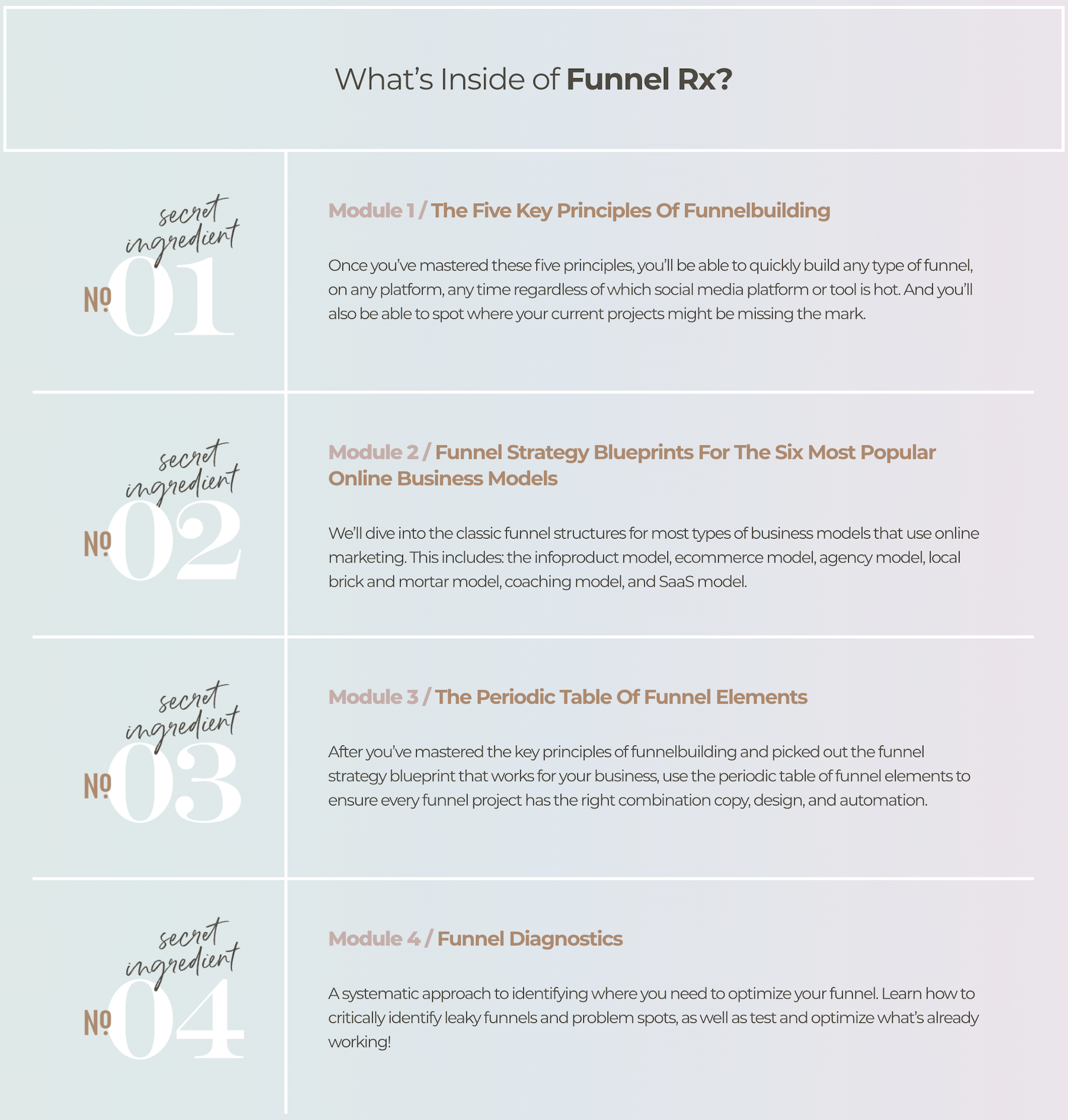 Modules of Funnel Rx