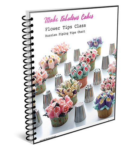 Russian Piping Tips Chart Ebook