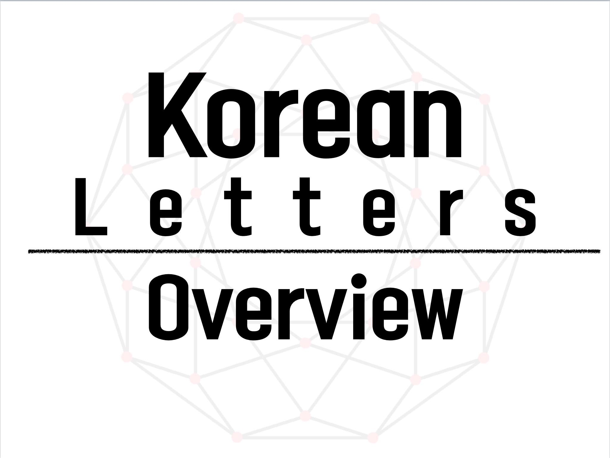1 4 Korean Vowel Pronunciation Motivatekorean Guided Korean Grammar