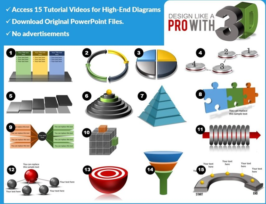 Design with 3D Like a PRO