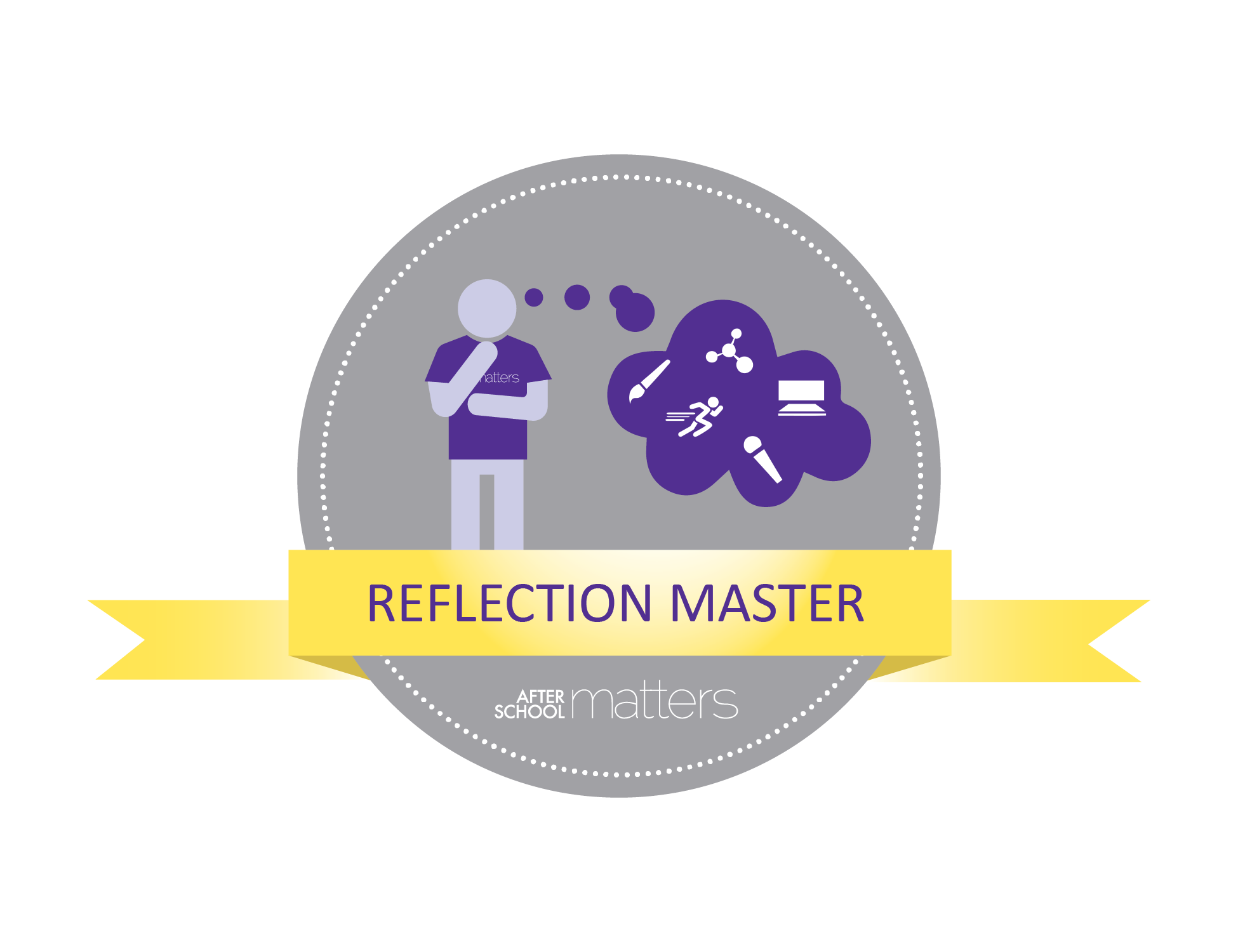ASM Reflection Master
