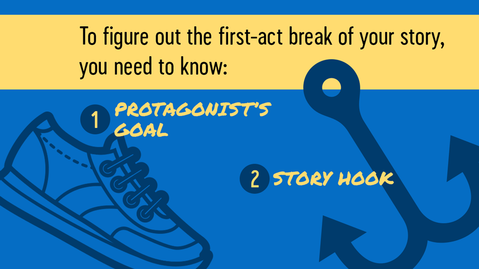 To figure out the first-act break, you need to know the hook.
