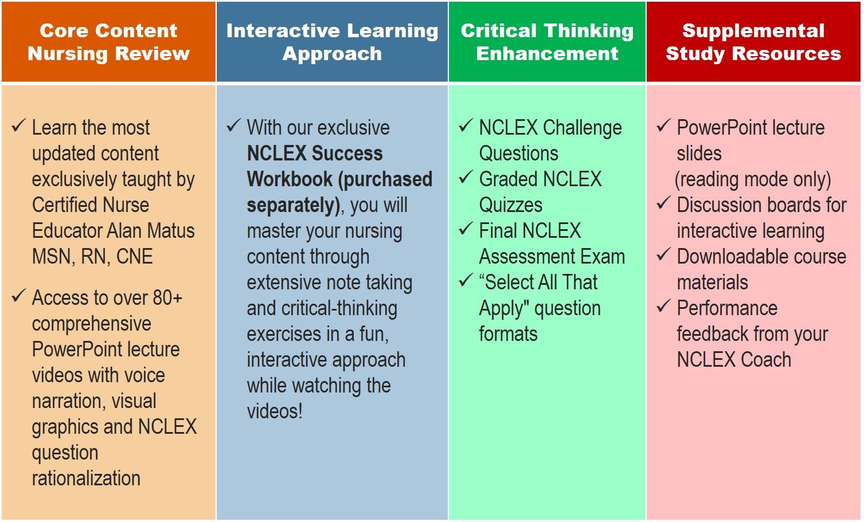Certified Nurse Educator Exam A Plan | Wiring Library
