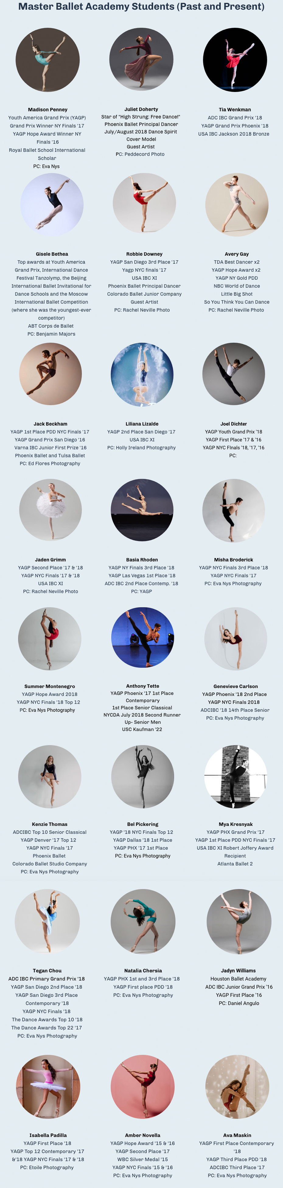 Perfect Pirouettes with Master Ballet Academy | Academy for