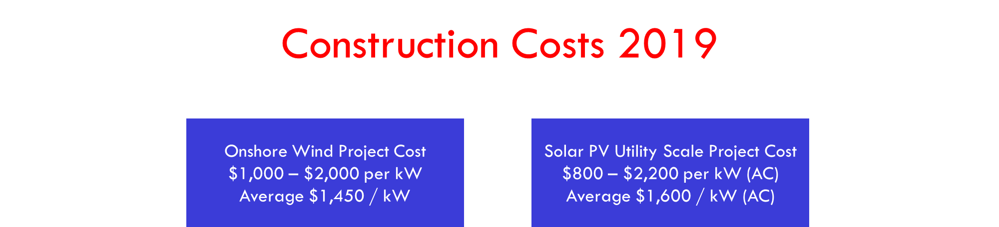 Wind and Solar Construction Costs