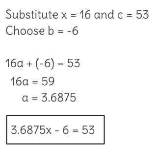 Teaching notes for Fluently solve two-step equations by