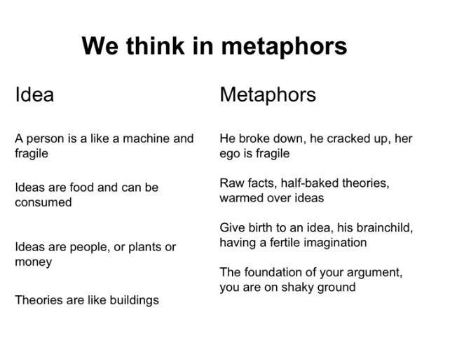 CRO METAPHORS