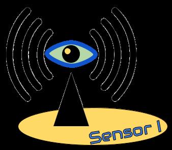 Sensors I