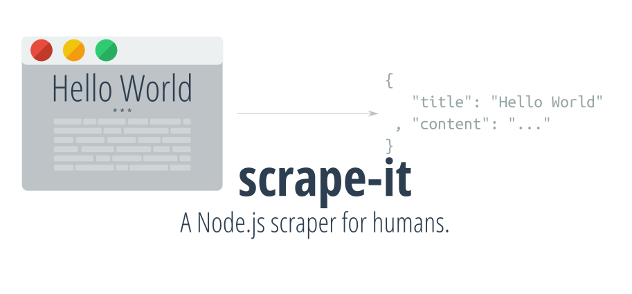 How to write a web scraper in Node.js