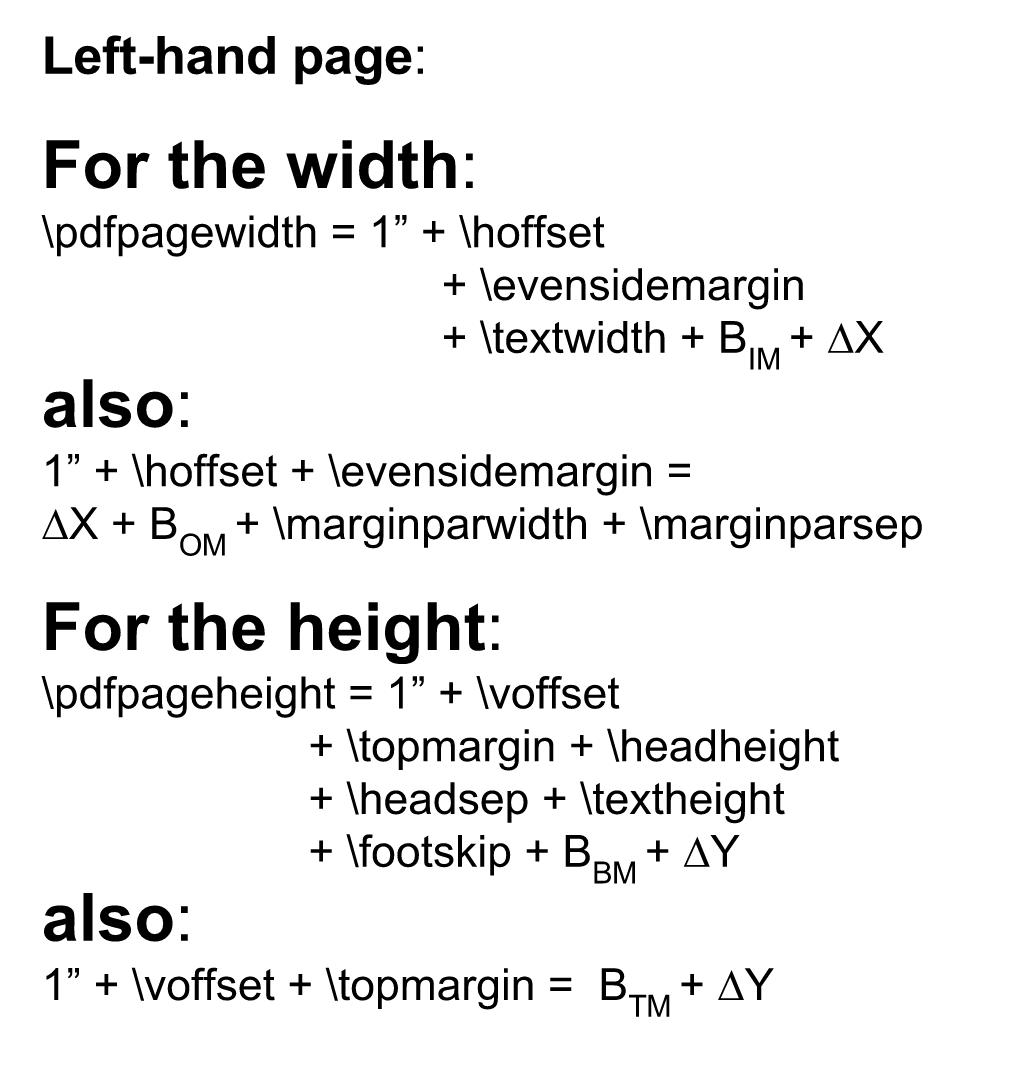 Summary of equations for the layout of a left-hand page