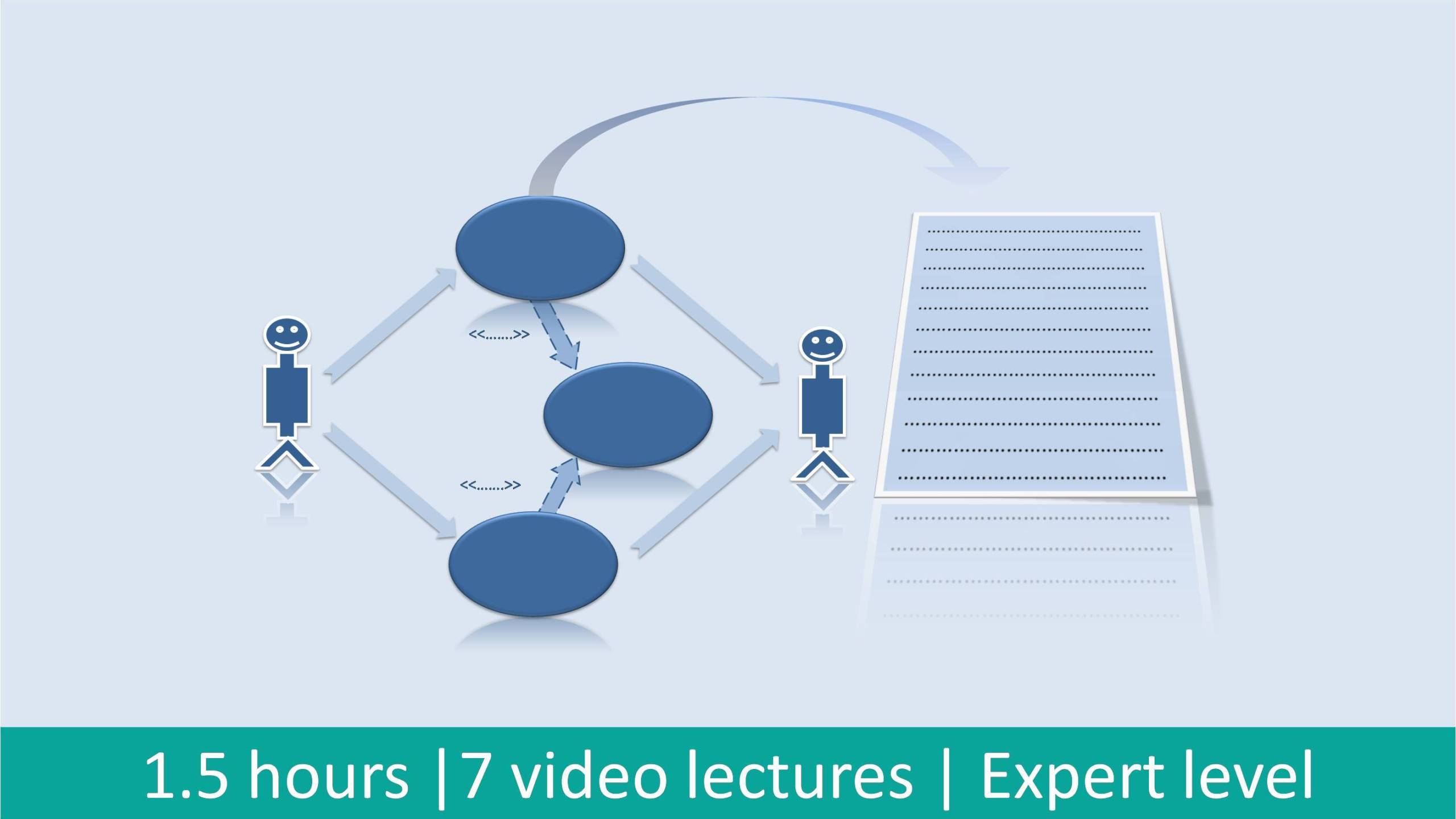 Advanced Concepts in Use Case Modelling Course