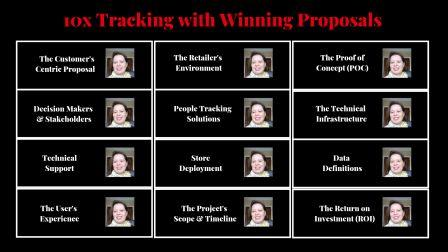 10x Tracking with Winning Proposals