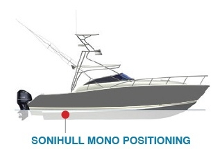 Sonihull Mono positioning on power boat