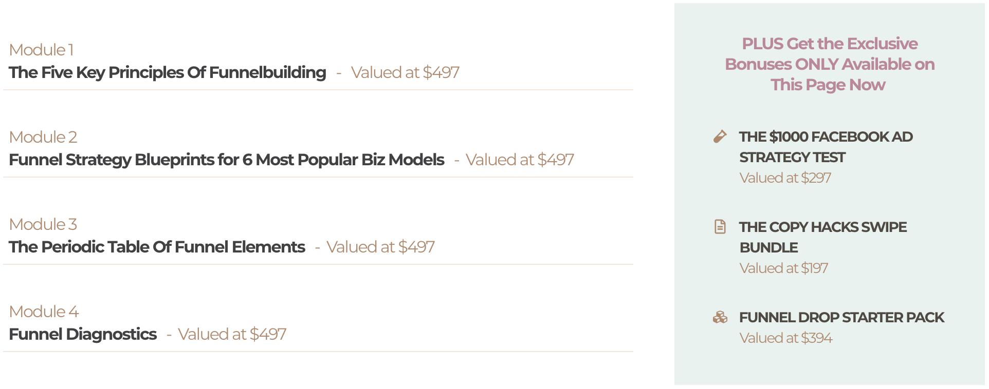 List of Modules and Bonuses