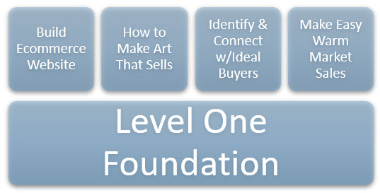 Art Marketing Mastery - Level One