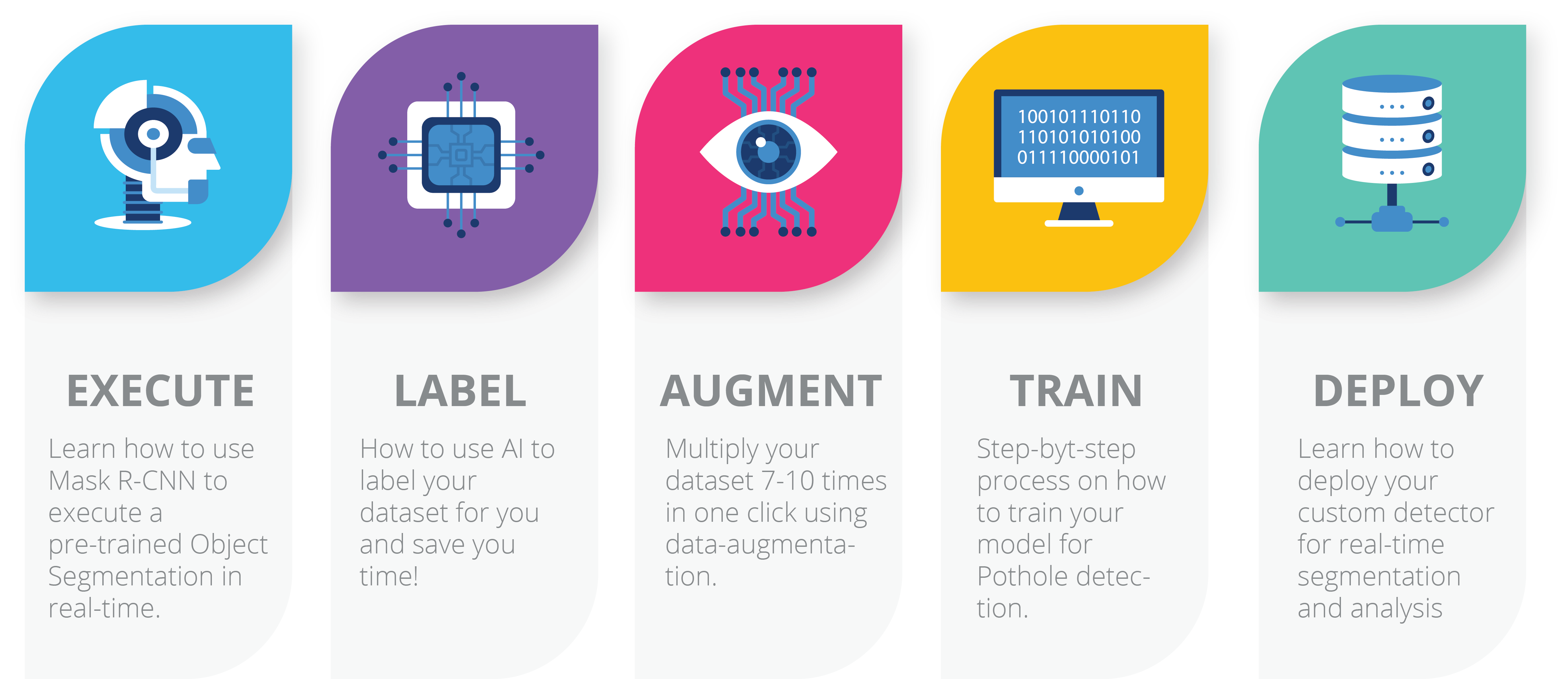 Mask RCNN Course | Augmented Startups