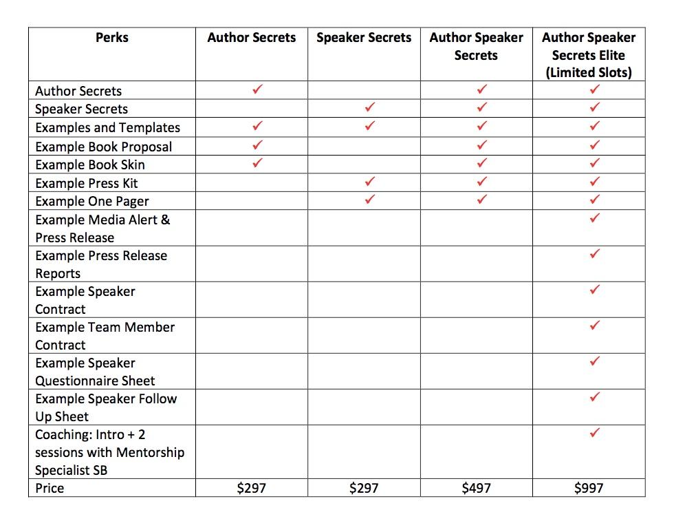 speaker questionnaire