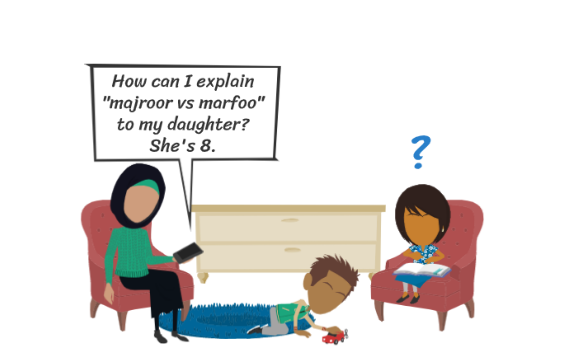 Community support for Arabic online for women.