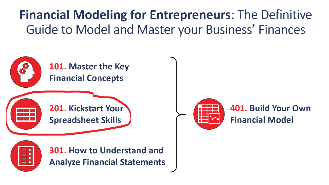 Financial Modeling for Entrepreneurs Course Series
