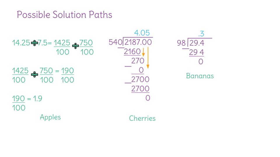 Solve Decimal Division Problems By Using The Standard Algorithm