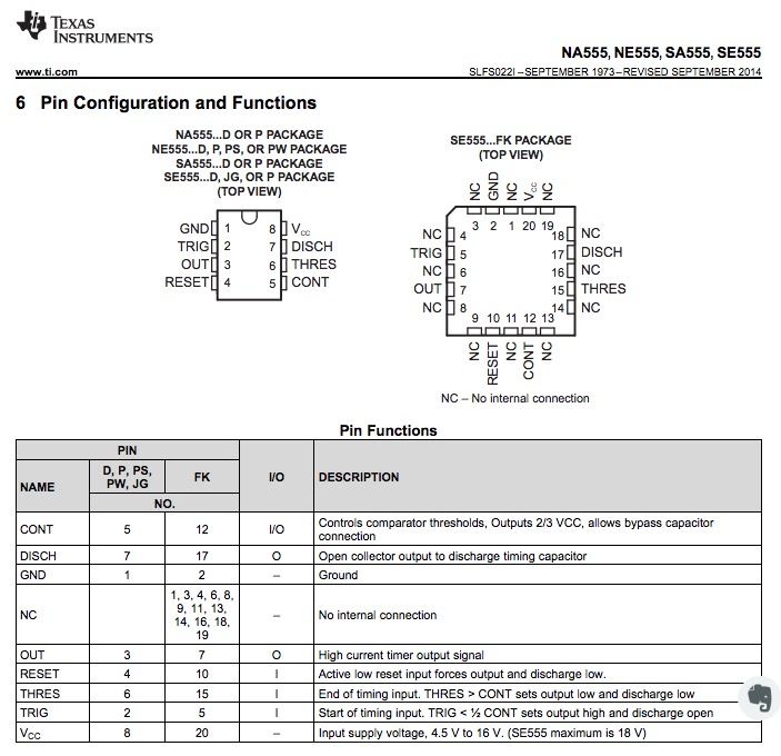 Figure 3: Pin configuration and functions from the IC's datasheet