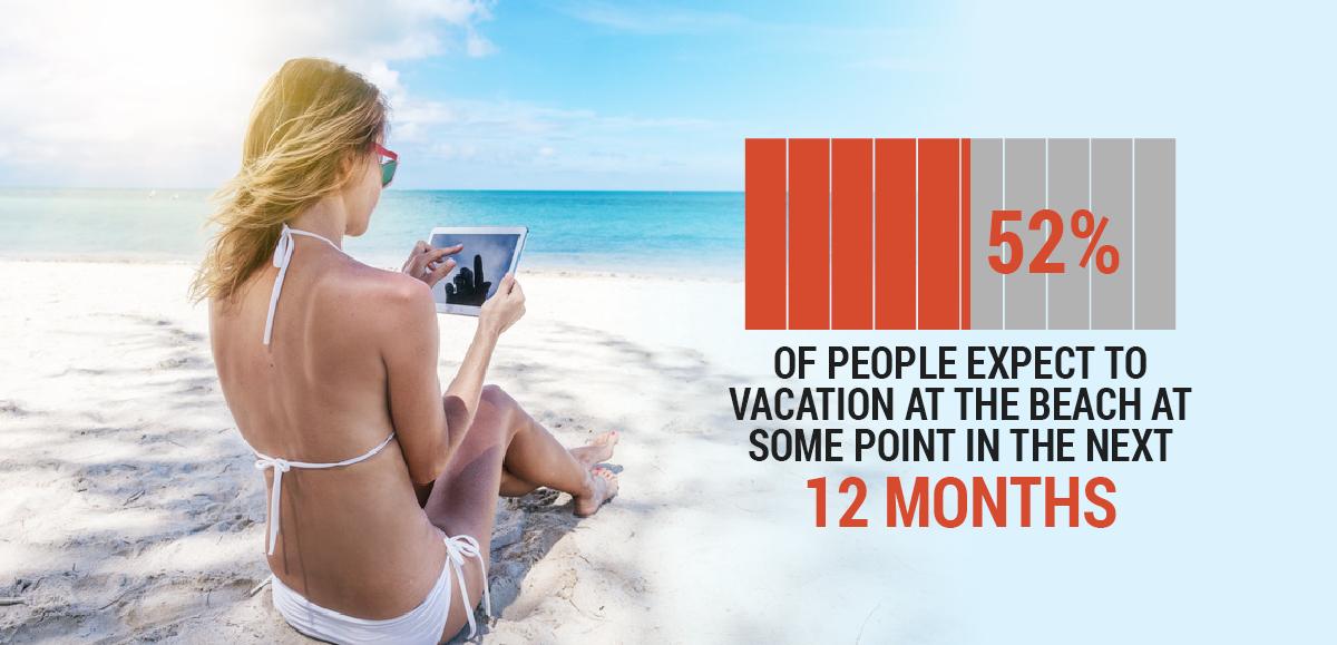 Be Sure to Buy Beach Towels In Bulk