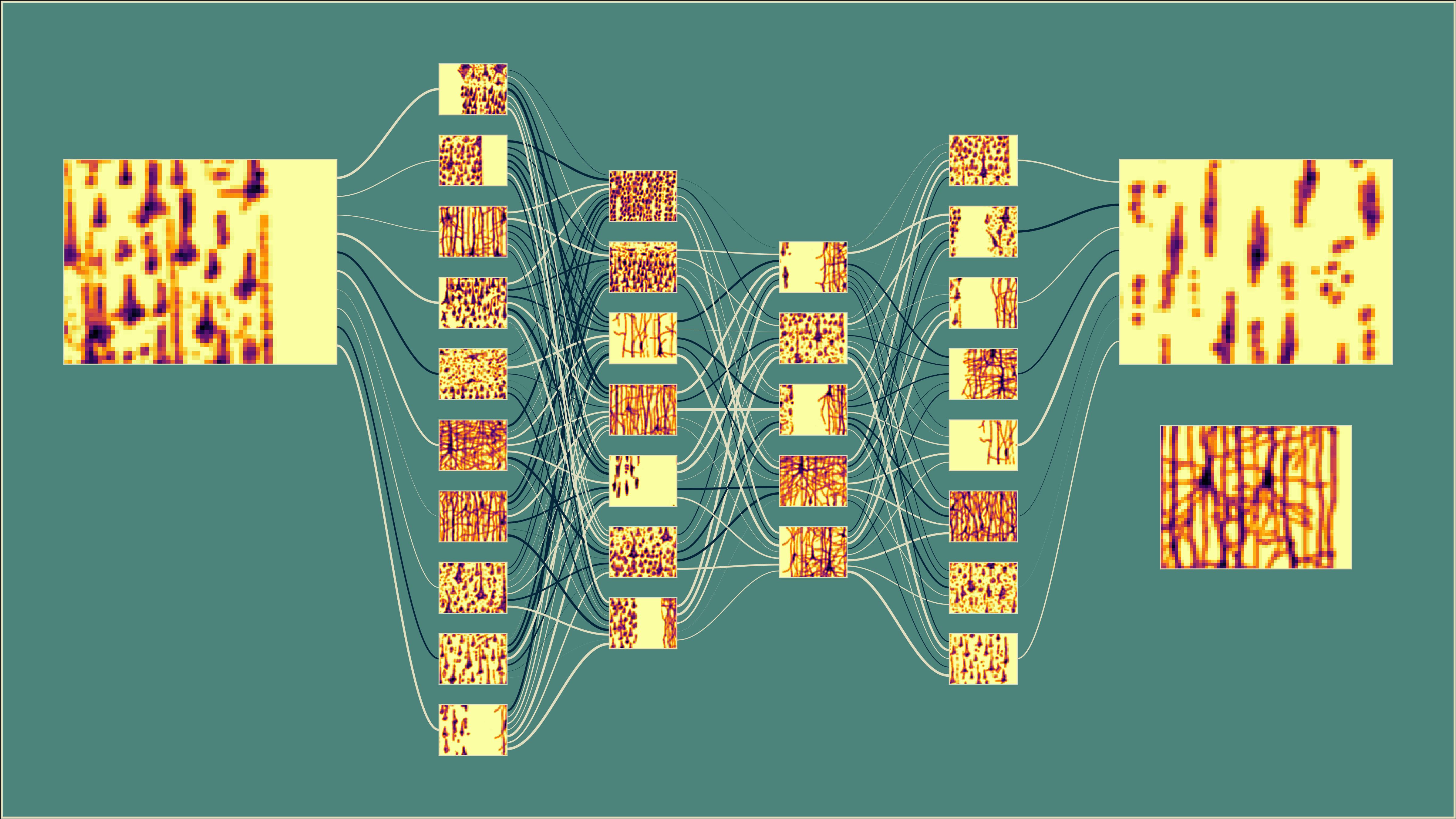 Neural Network Visualization | End-to-End Machine Learning