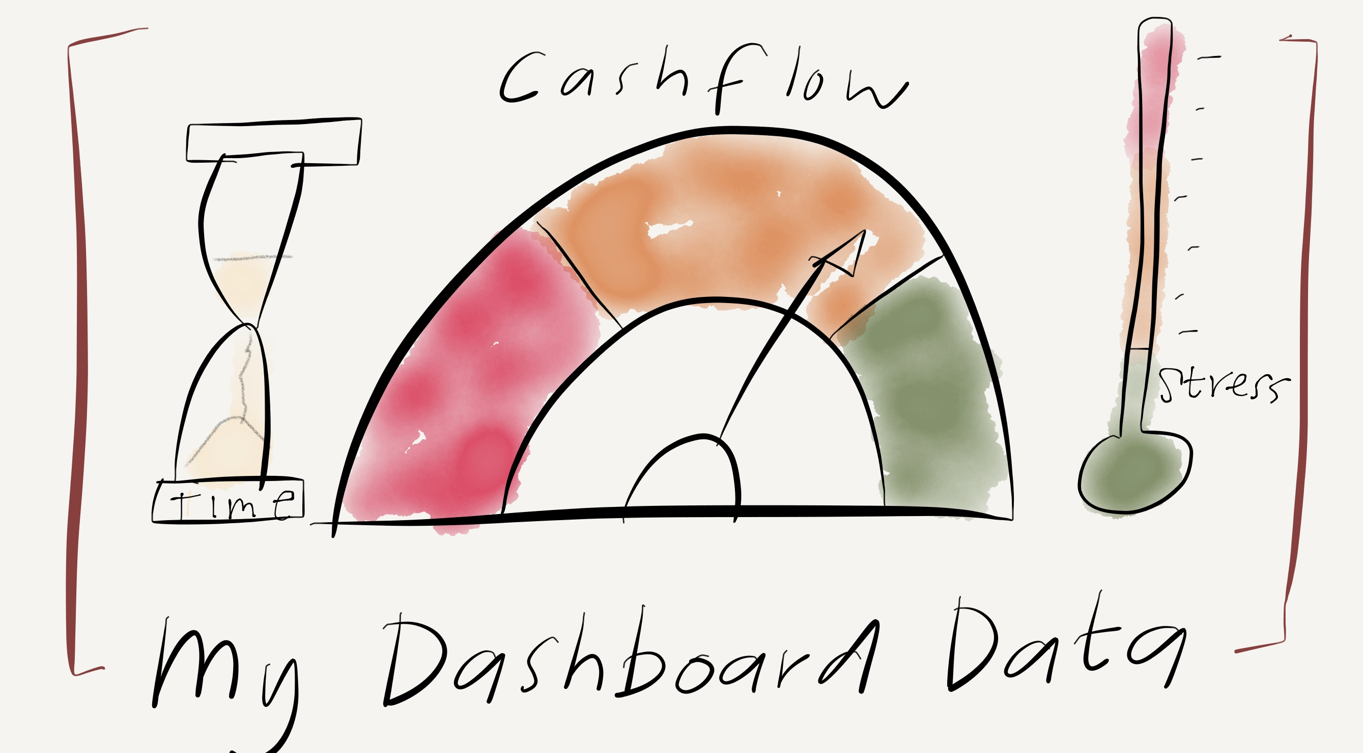 Dashboard Data - one of the thought experiments!