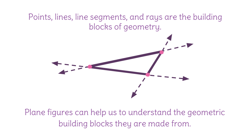 geometric segment essay If this essay isn't quite what you're looking for, why not order your own custom marketing essay, dissertation or piece of coursework that answers your exact question.