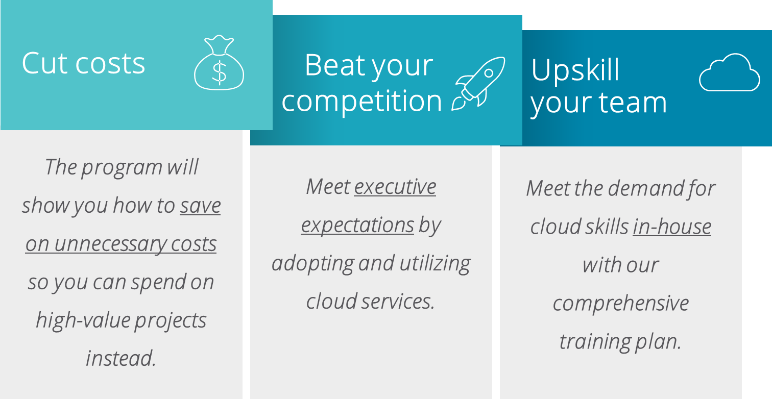 Cut Costs Beat your Competition and Upskill