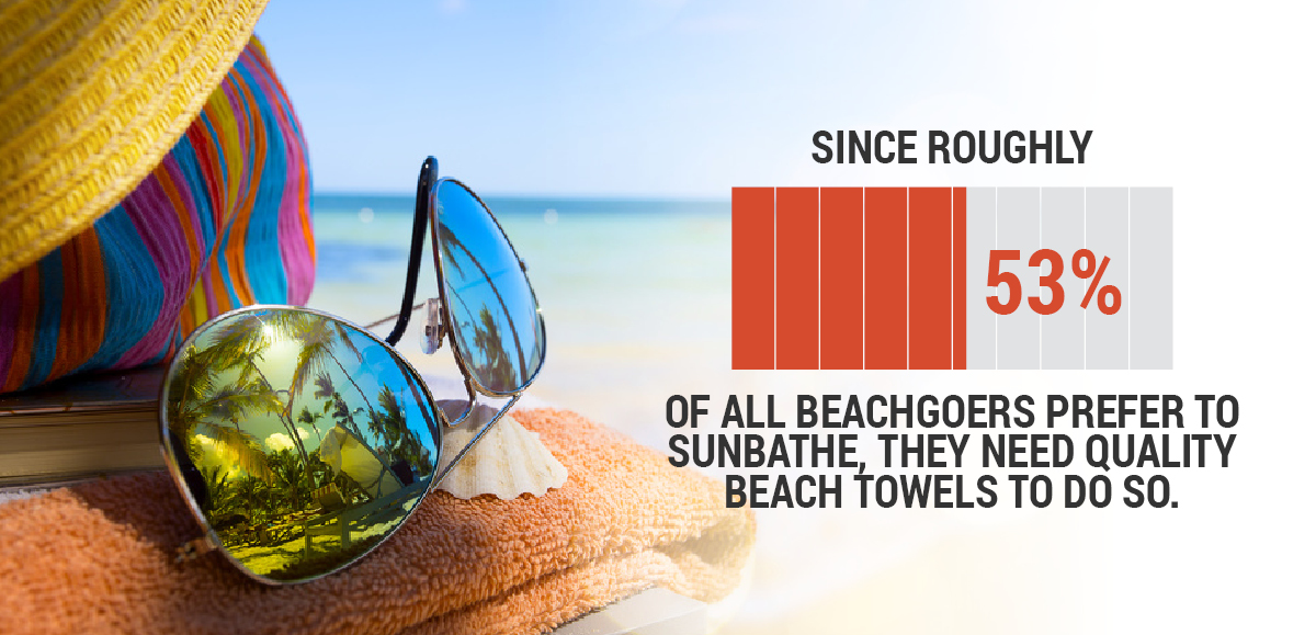 5 Businesses That Need High Quality Towels In Bulk