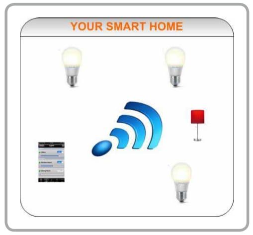 Wi-Fi Smart Bulbs