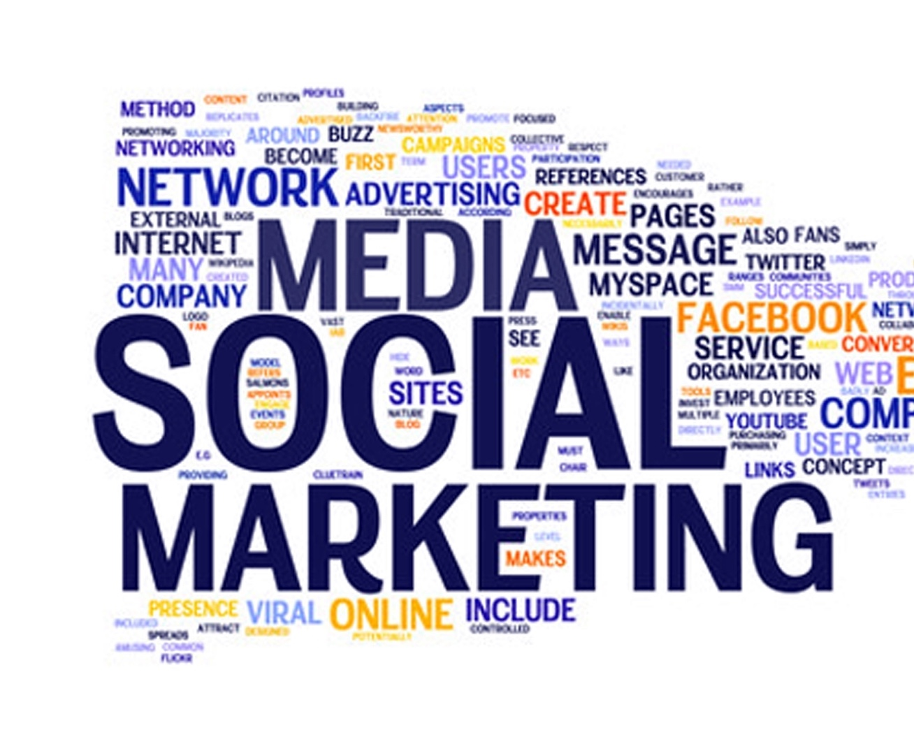 social networking works cited