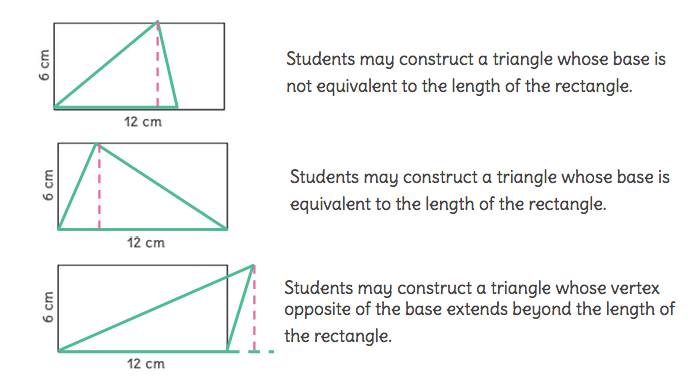 Identifying and solving for the heights of nonright triangles – Solving Right Triangles Worksheet