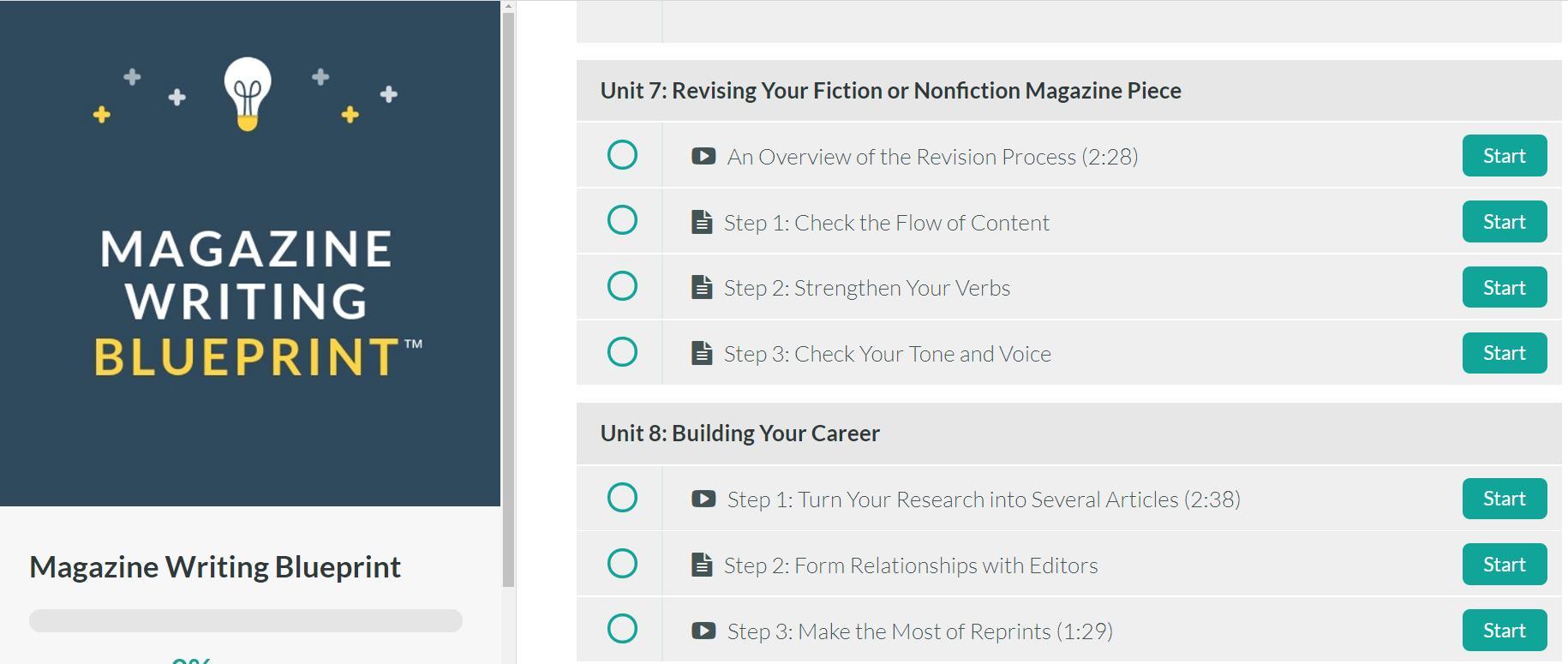 Magazine Writing Blueprint VIP Power Bundle | Writing Blueprints