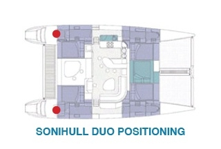 Sonihull Duo Positioning on catamaran
