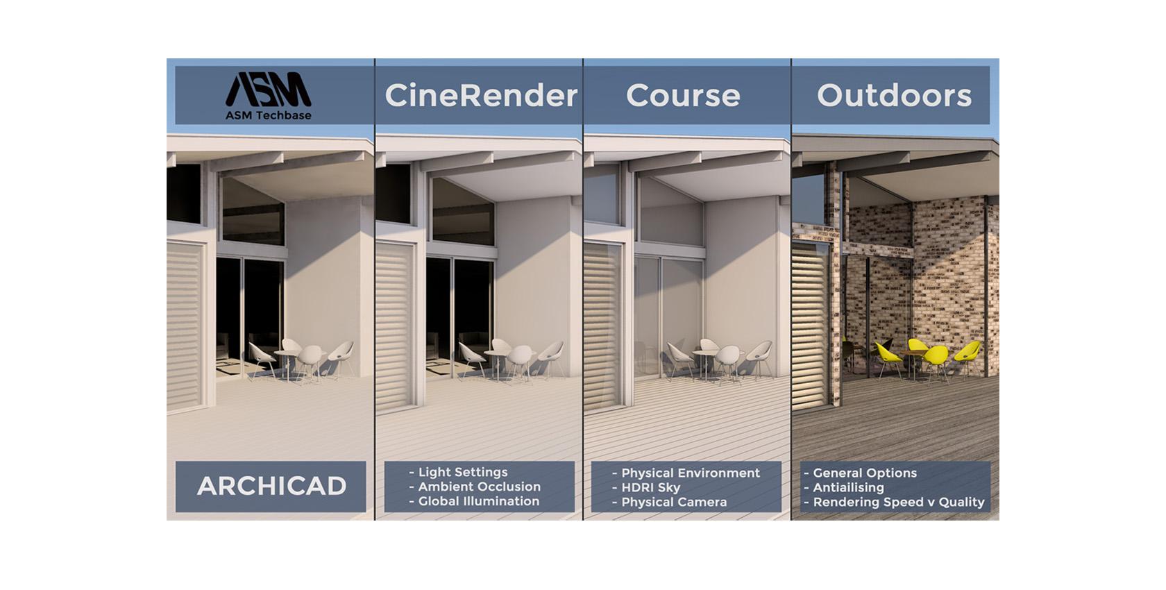 Archicad Cinerender