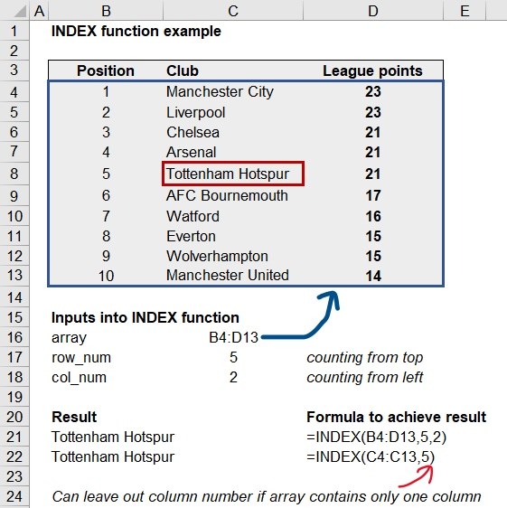 INDEX function example