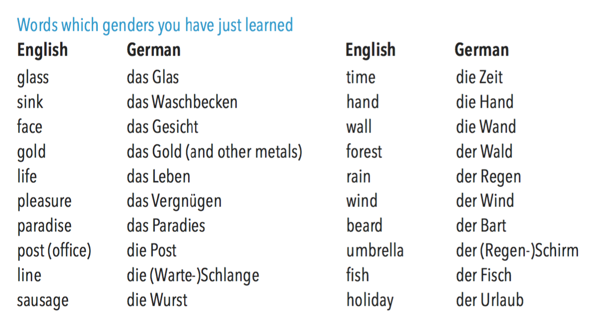 Technique 01 How To Learn The German Articles The Superhero