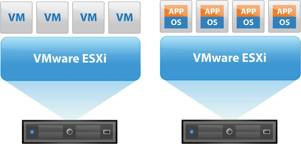 vmware machine