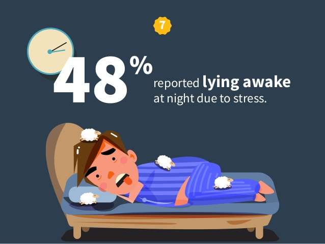 ARE YOU HAVING TROUBLE SLEEPING AT NIGHT?