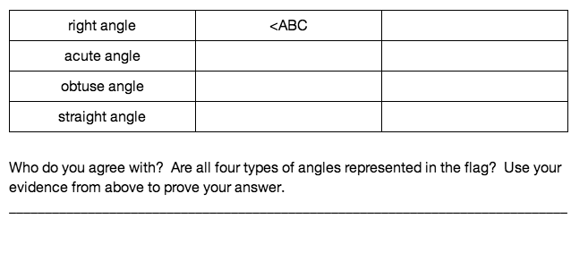 Draw and identify angles by comparing them to known right
