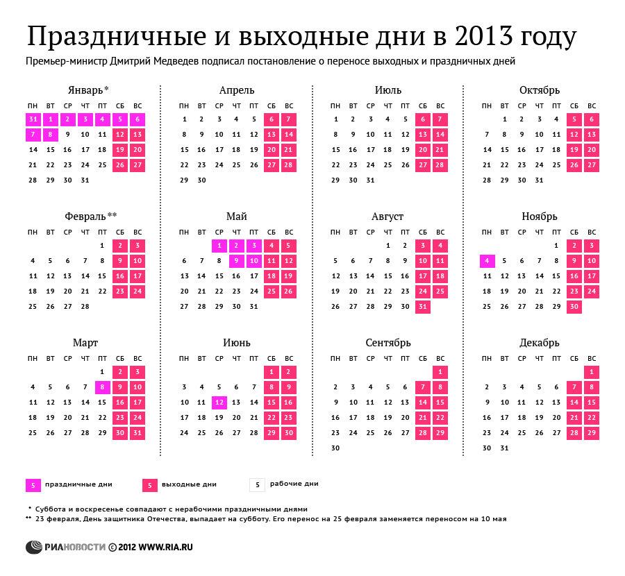 Праздничные и выходные дни в 2013 году