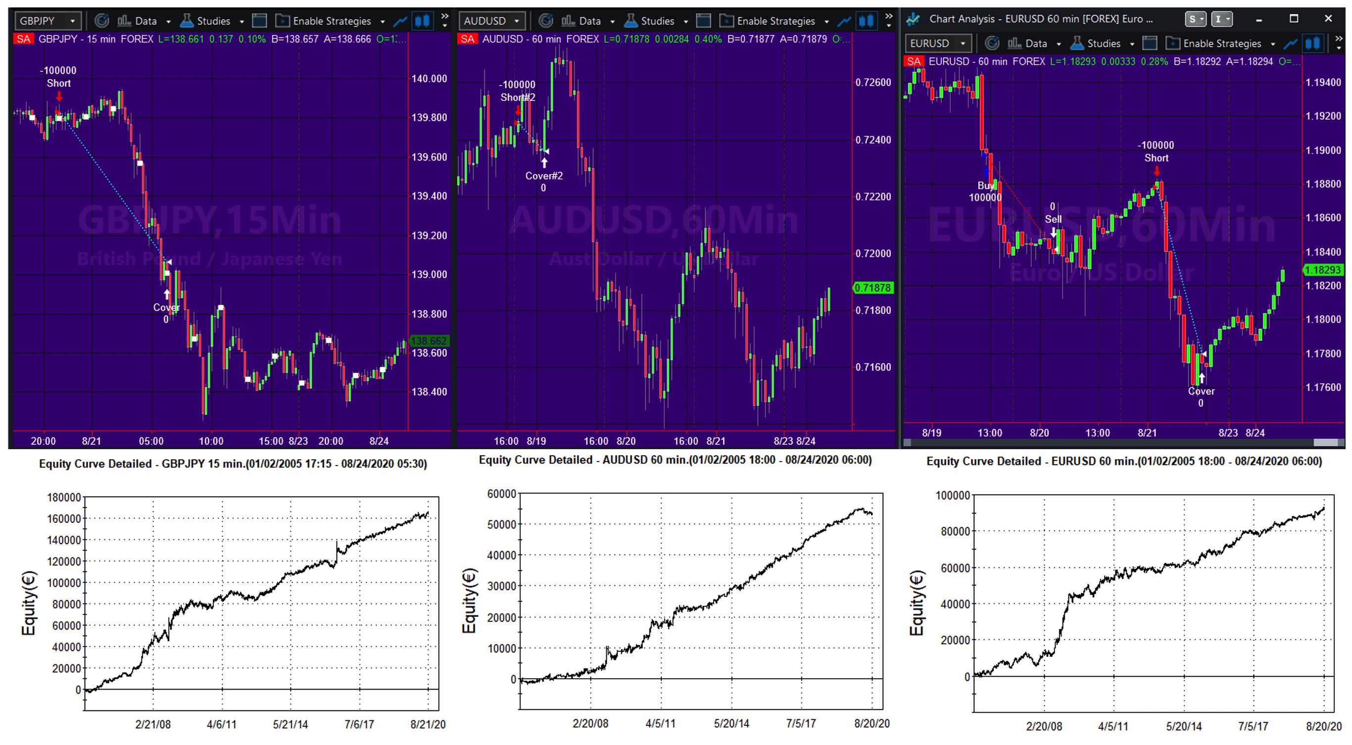 strategia di trading su audcad bitcoin cfd s broker
