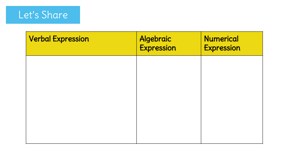 50 solving Multiplication and Division Equations Worksheets