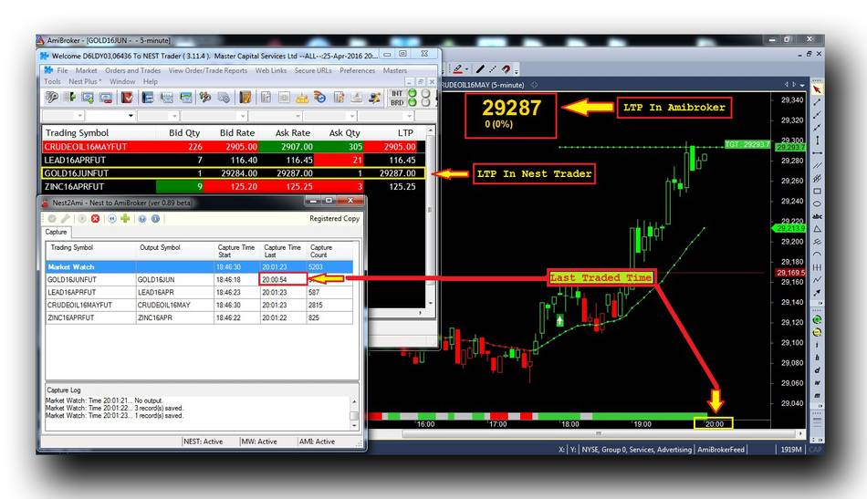 Nest Trader To Amibroker Unlimited Live Data Feed - KBL AUTO