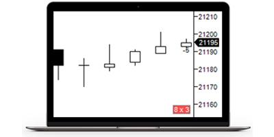 Volume Delta Indicator
