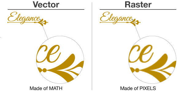 Vector vs. Raster