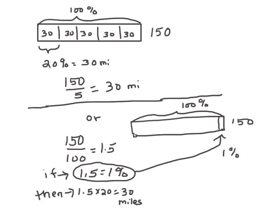 Understand percent as a rate out of 100 by using a tape diagram to the 2nd example is worth some discussion a 3rd correct example is provided in the task solution where the tape diagram is divided into 10ths ccuart Image collections